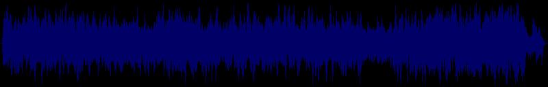waveform of track #145022