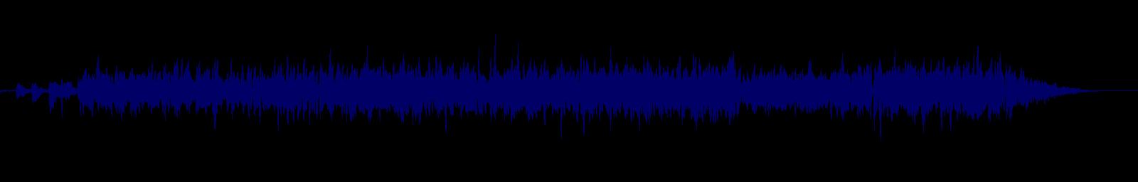 waveform of track #145025