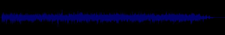 waveform of track #145048