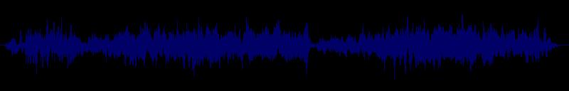 waveform of track #145054