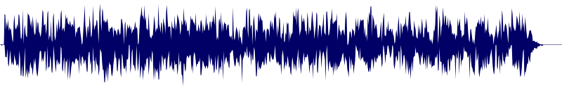 waveform of track #145077