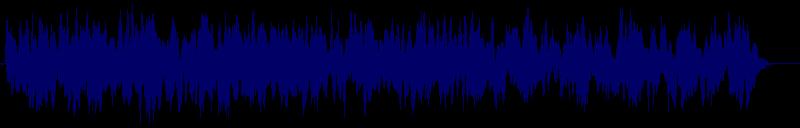 waveform of track #145079
