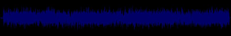 waveform of track #145087