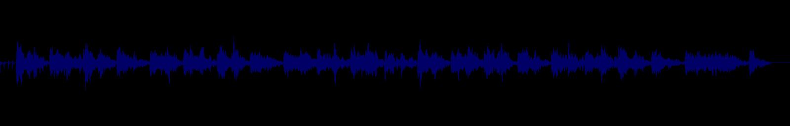 waveform of track #145098