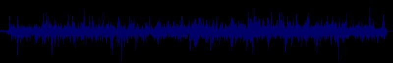 waveform of track #145101
