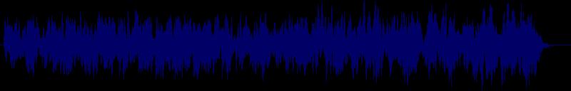 waveform of track #145104