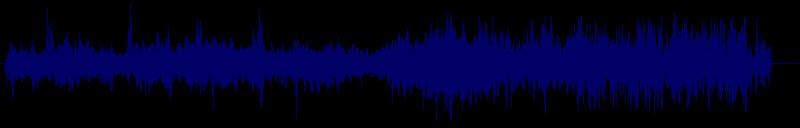 waveform of track #145105