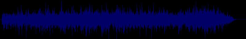 waveform of track #145112