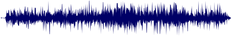 waveform of track #145123
