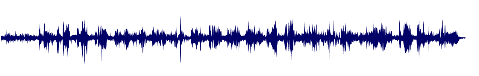 waveform of track #145129