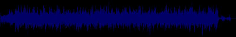 waveform of track #145137
