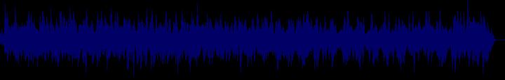 waveform of track #145154
