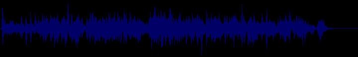 waveform of track #145160