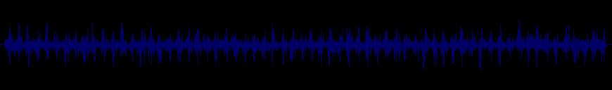 waveform of track #145166