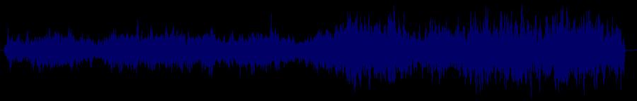 waveform of track #145177