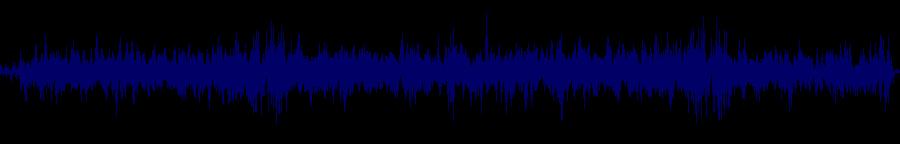 waveform of track #145182