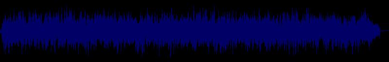 waveform of track #145198