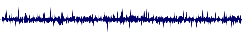 waveform of track #145225