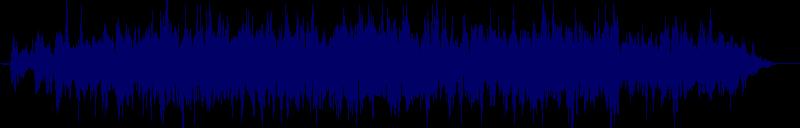 waveform of track #145244
