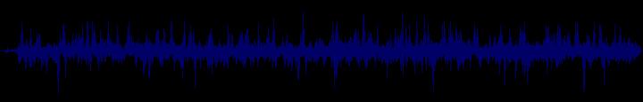 waveform of track #145255