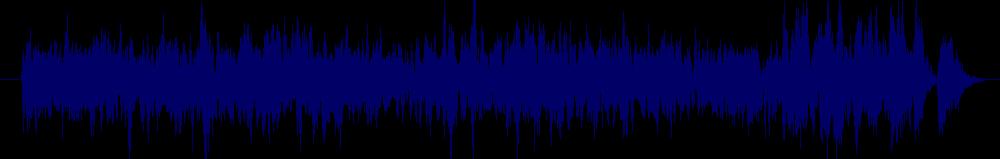 waveform of track #145258