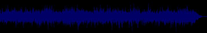 waveform of track #145285