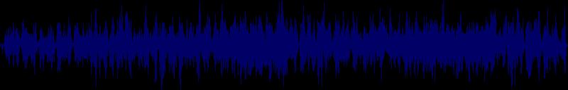 waveform of track #145345