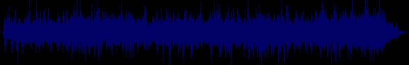 waveform of track #145351