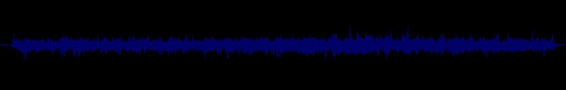 waveform of track #145358