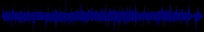 waveform of track #145399