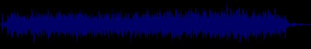 waveform of track #145402