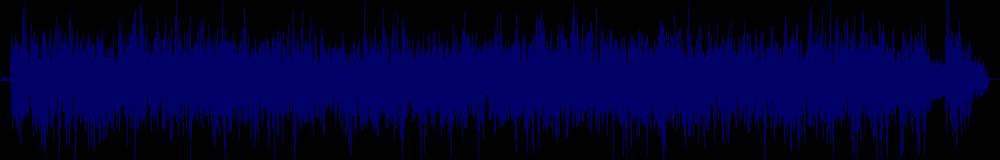 waveform of track #145480