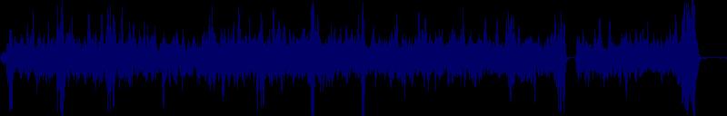 waveform of track #145501