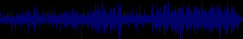 waveform of track #145522