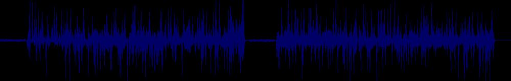 waveform of track #145525