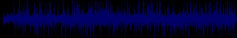 waveform of track #145528