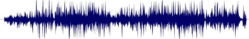 waveform of track #145529
