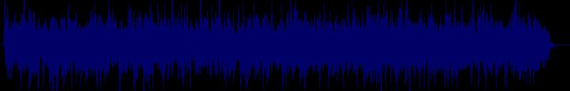 waveform of track #145565