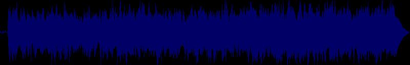 waveform of track #145570