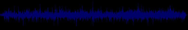 waveform of track #145576