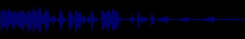 waveform of track #145583