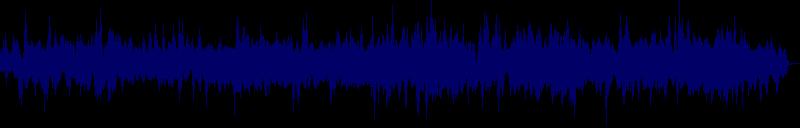 waveform of track #145587