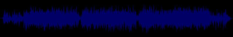 waveform of track #145596