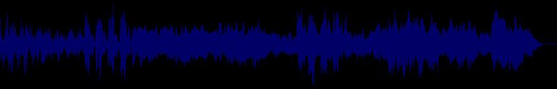 waveform of track #145623