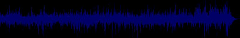 waveform of track #145624
