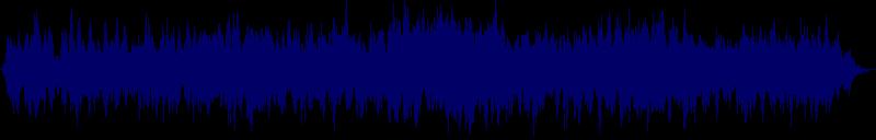 waveform of track #145642
