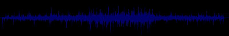 waveform of track #145643