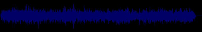 waveform of track #145645