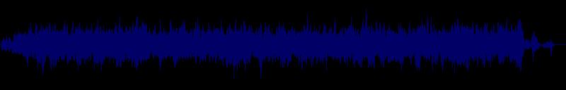 waveform of track #145647