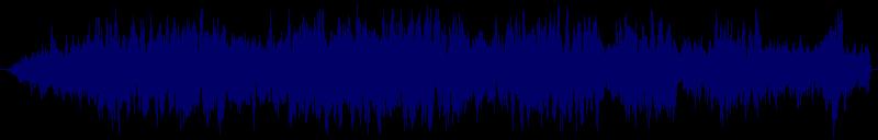 waveform of track #145654